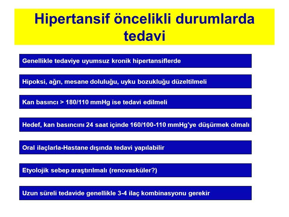 Hipertansif öncelikli durumlarda tedavi