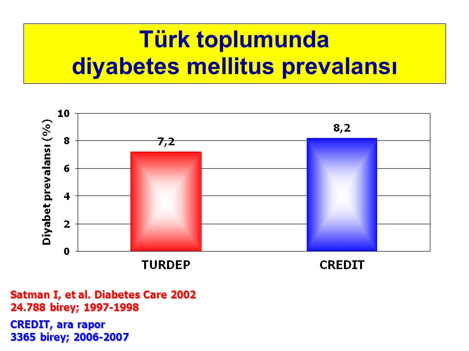Türk toplumunda diyabetes mellitus prevalansı