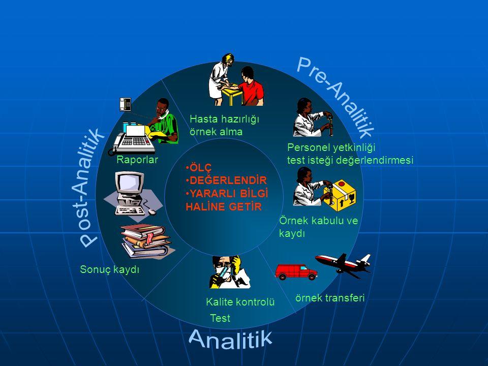 Analitik Pre-Analitik Post-Analitik Hasta hazırlığı örnek alma