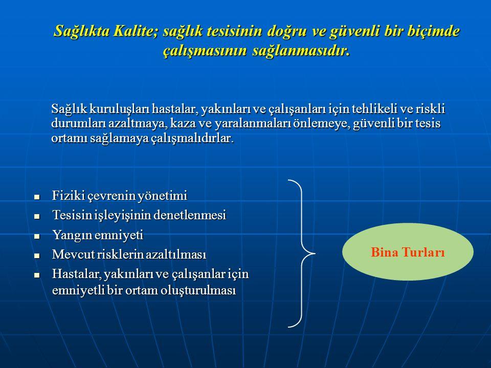 Sağlıkta Kalite; sağlık tesisinin doğru ve güvenli bir biçimde çalışmasının sağlanmasıdır.