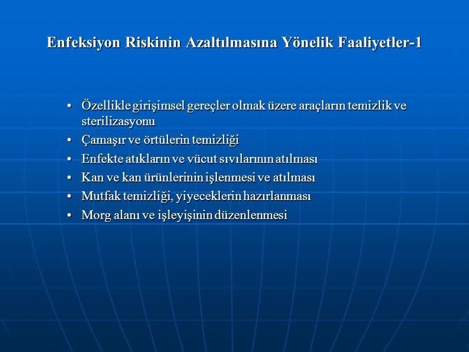 Enfeksiyon Riskinin Azaltılmasına Yönelik Faaliyetler-1