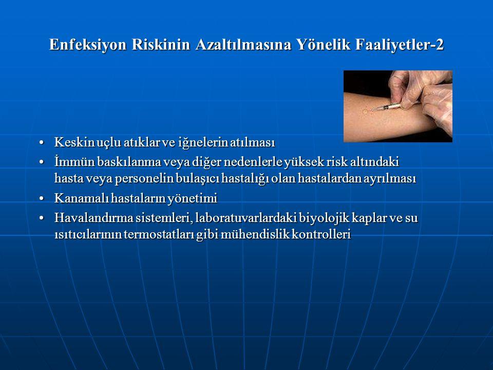 Enfeksiyon Riskinin Azaltılmasına Yönelik Faaliyetler-2