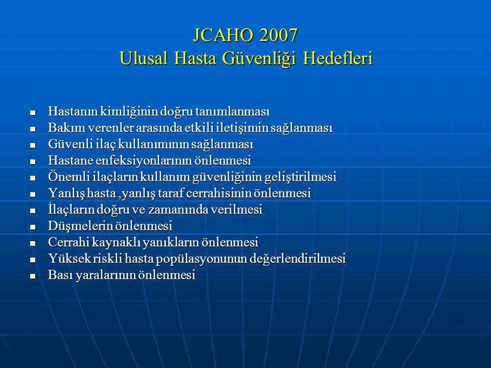 JCAHO 2007 Ulusal Hasta Güvenliği Hedefleri