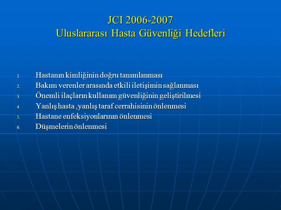 JCI 2006-2007 Uluslararası Hasta Güvenliği Hedefleri