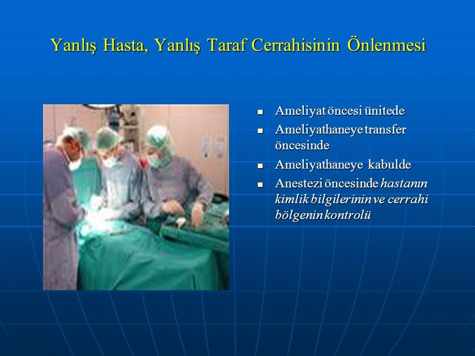 Yanlış Hasta, Yanlış Taraf Cerrahisinin Önlenmesi