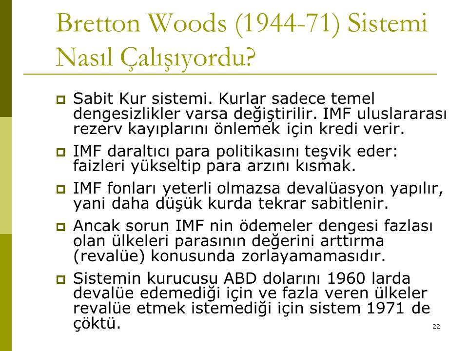 Bretton Woods (1944-71) Sistemi Nasıl Çalışıyordu
