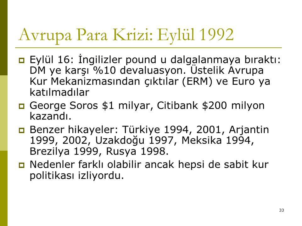 Avrupa Para Krizi: Eylül 1992