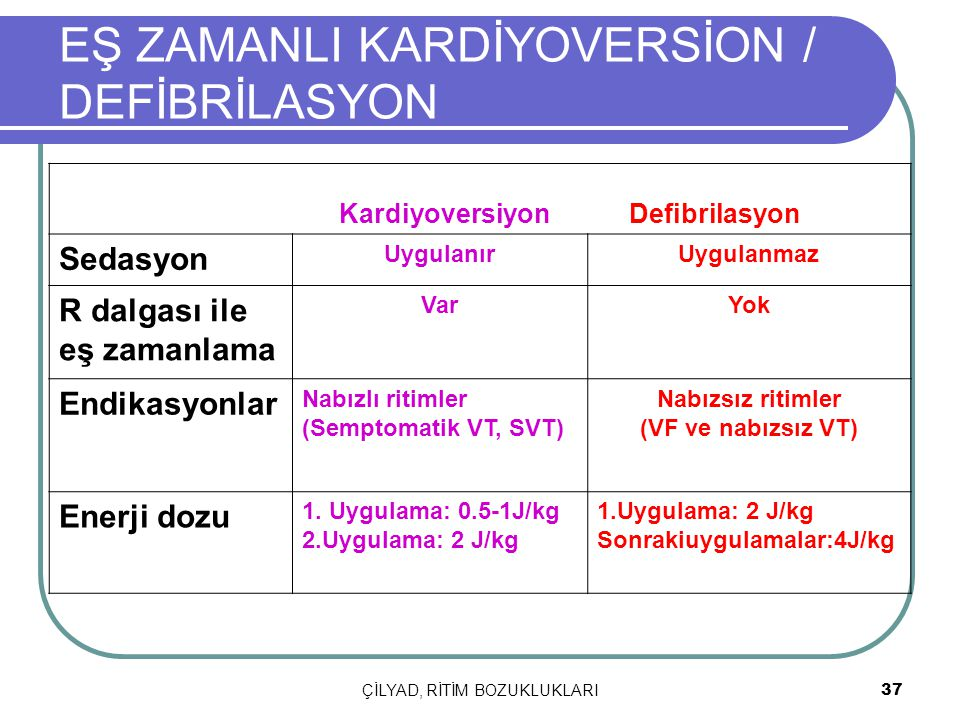 EŞ ZAMANLI KARDİYOVERSİON / DEFİBRİLASYON