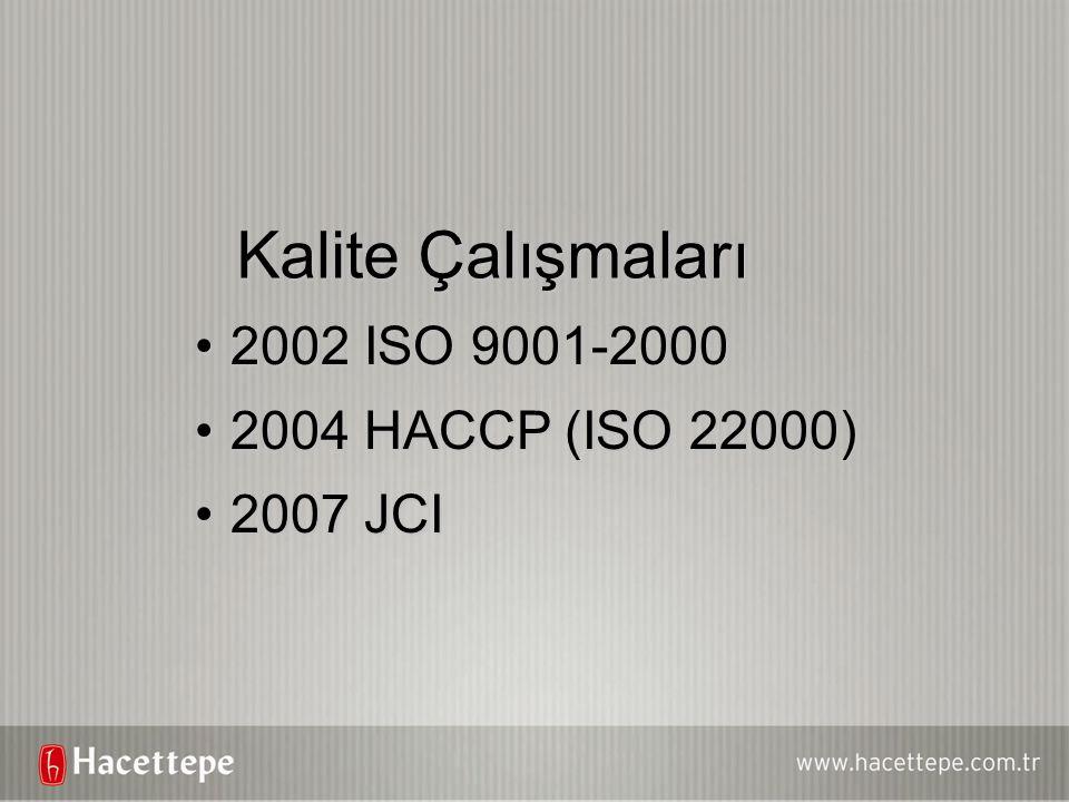 Kalite Çalışmaları • 2002 ISO 9001-2000 • 2004 HACCP (ISO 22000)