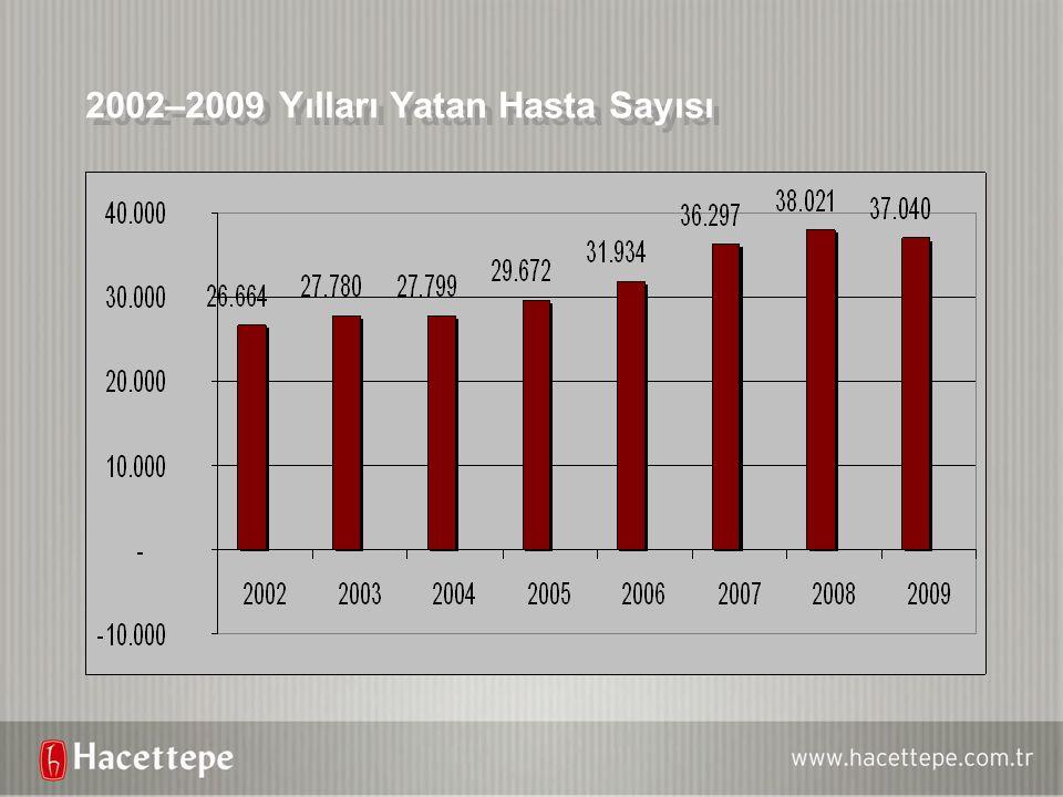 2002–2009 Yılları Yatan Hasta Sayısı