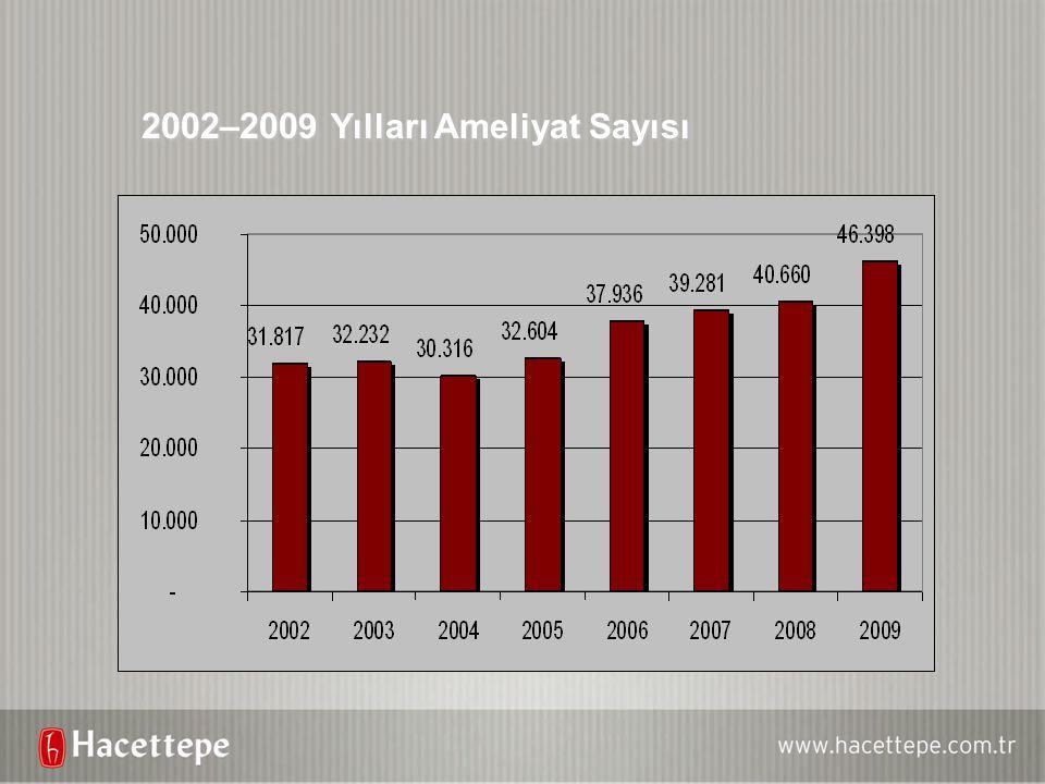 2002–2009 Yılları Ameliyat Sayısı