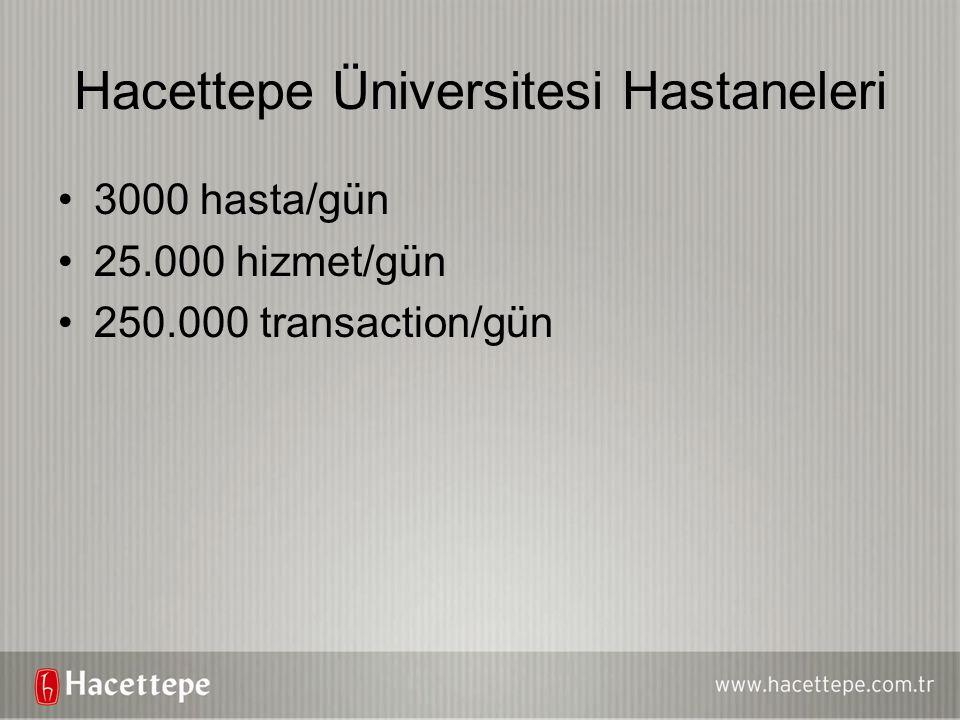 Hacettepe Üniversitesi Hastaneleri