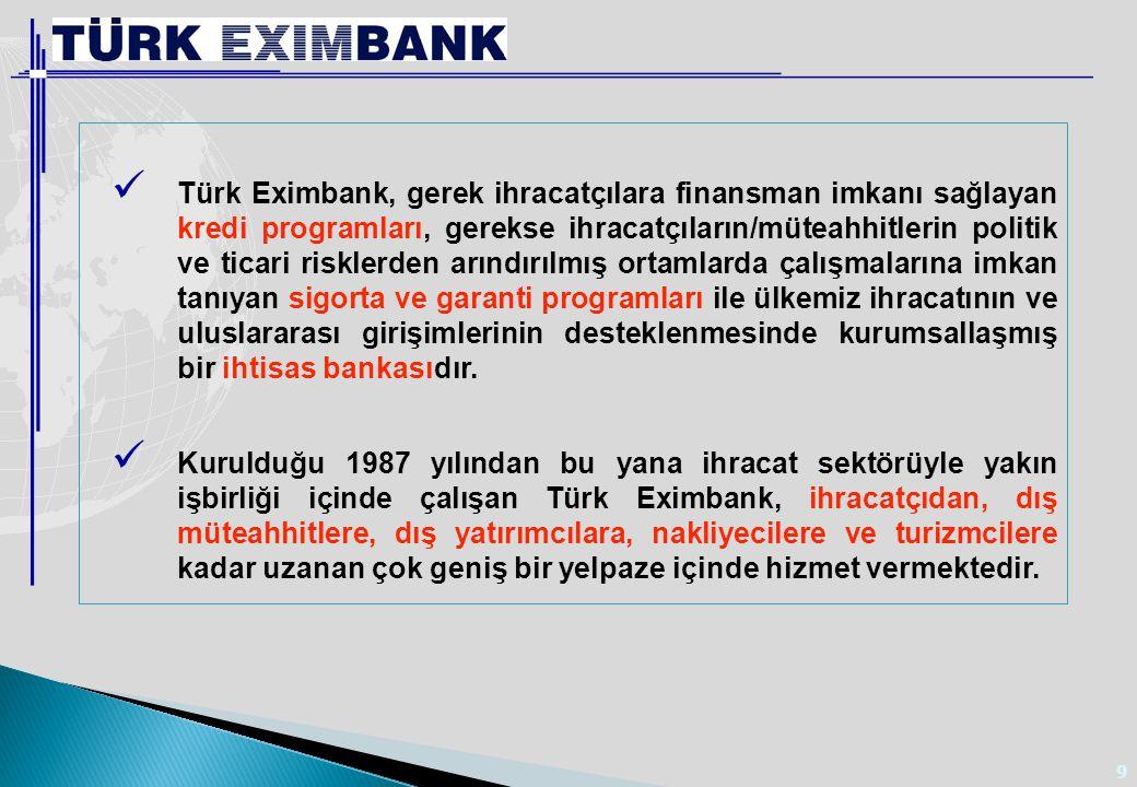 Türk Eximbank Örgüt Yapısı