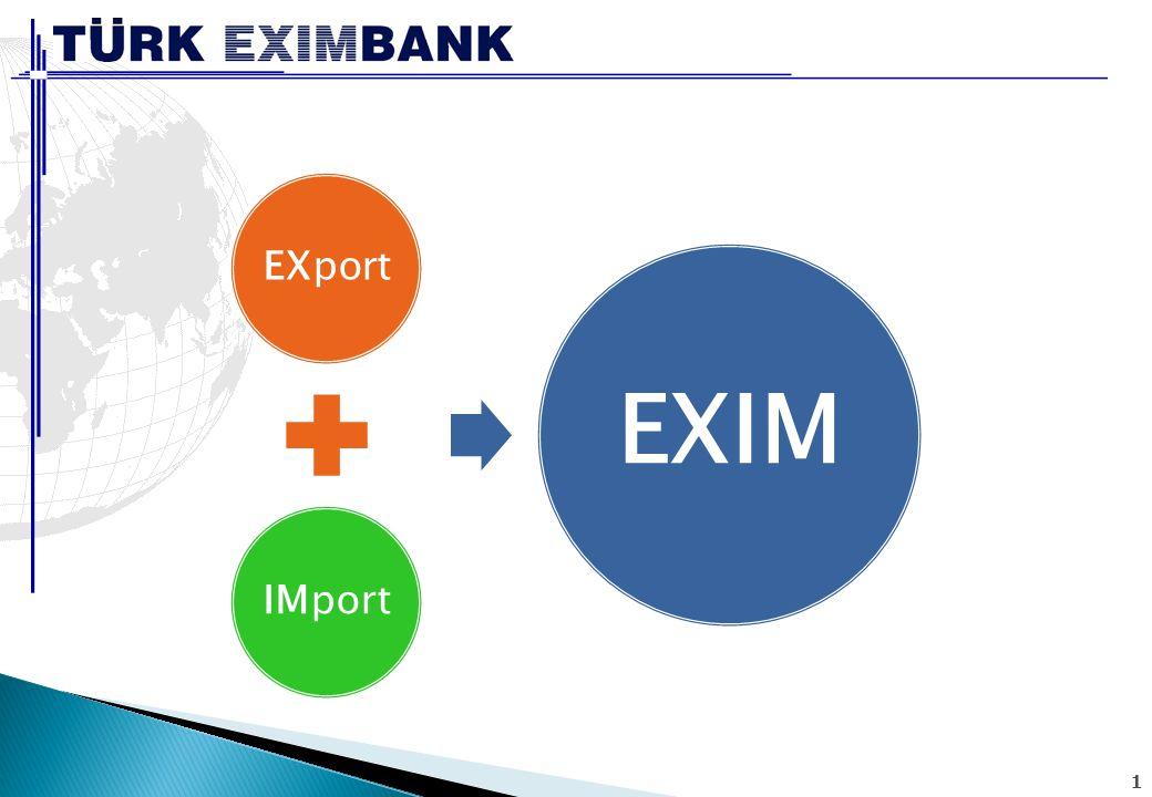 Export import exim ppt indir for Compagnie francaise d assurance pour le commerce exterieur