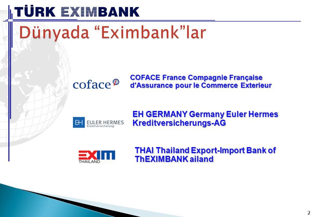 Dünyada Eximbank lar