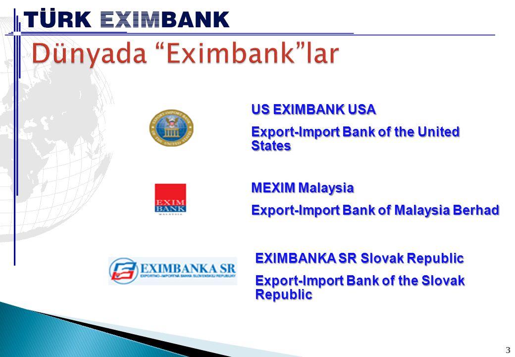 TURK EXIMBANK Export Credit Bank of Turkey
