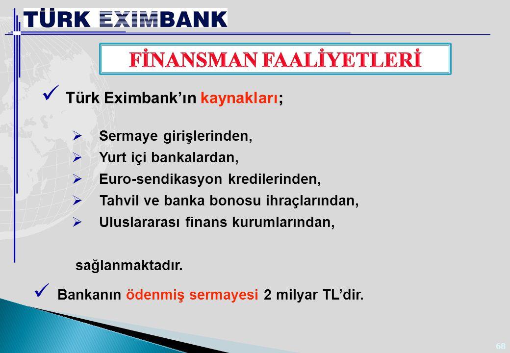 MALİ YAPI Türk Eximbank'ın 31 Aralık 2011 itibariyle,