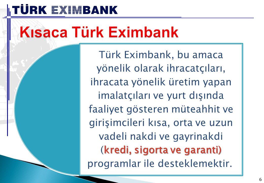Kısaca Türk Eximbank