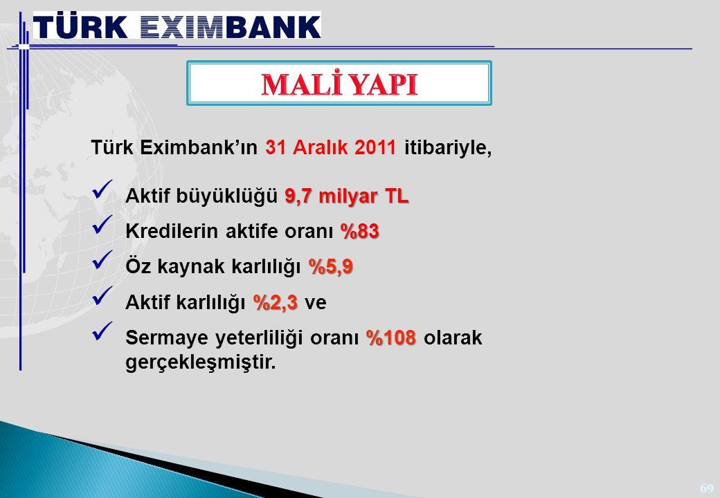 WWiW (www.eximbank.gov.tr) Bankamızın internet sitesinde Bankamız programlarına ait her türlü bilgiye ve başvuru formlarına ulaşılabilmektedir.