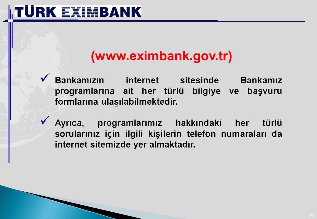 Türk Eximbank İzmir Şubesi