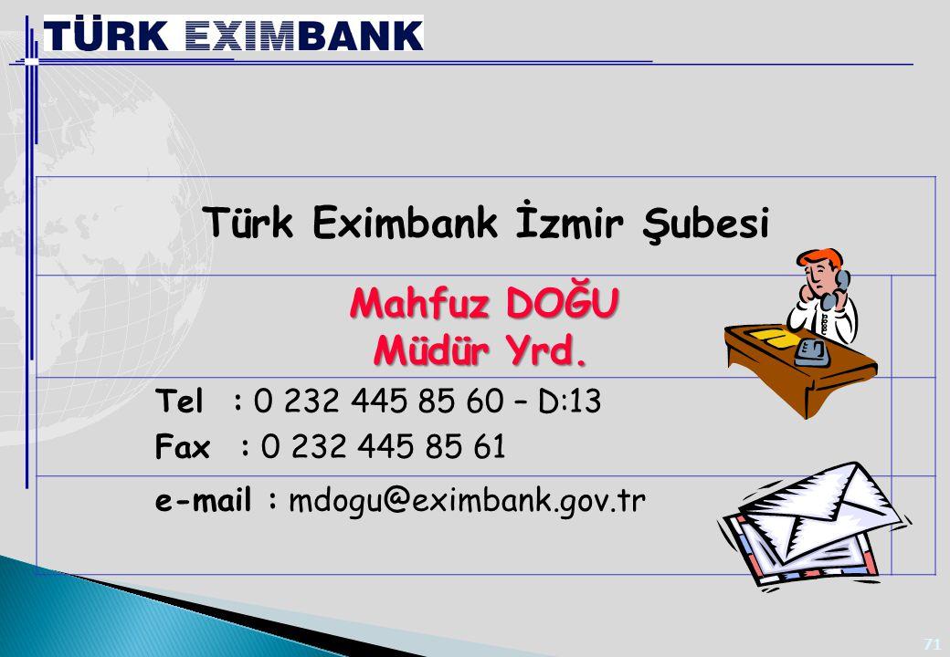 TEŞEKKÜRLER… www.eximbank.gov.tr