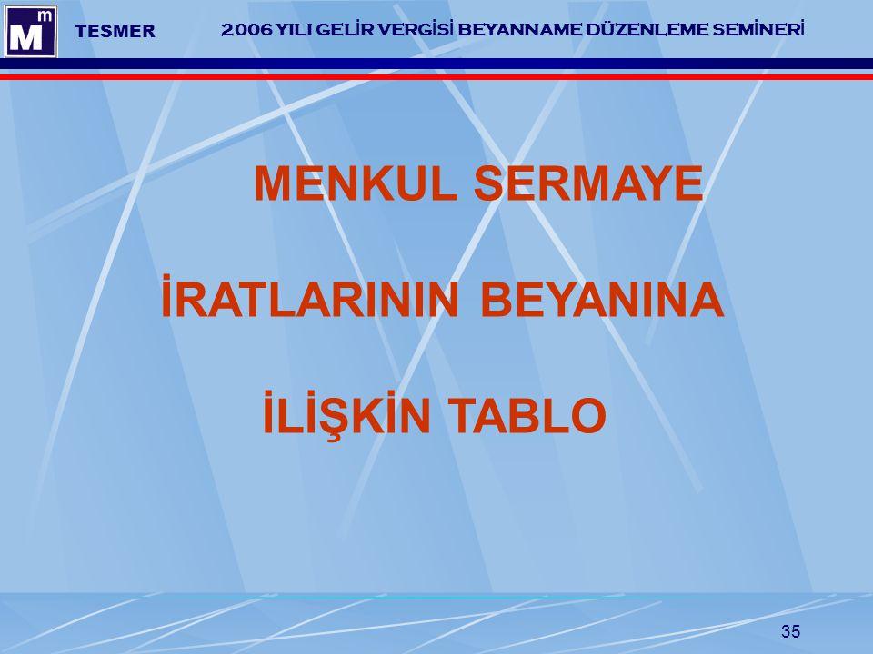 2006 YILI GELİR VERGİSİ BEYANNAME DÜZENLEME SEMİNERİ