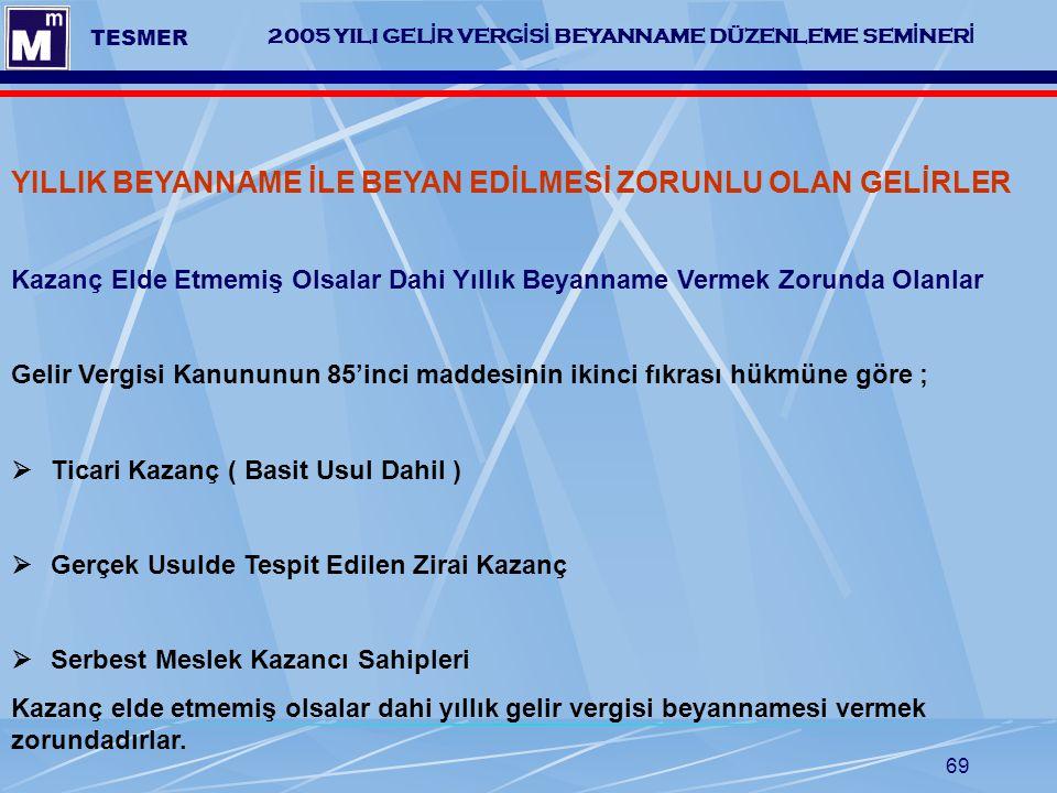 2005 YILI GELİR VERGİSİ BEYANNAME DÜZENLEME SEMİNERİ
