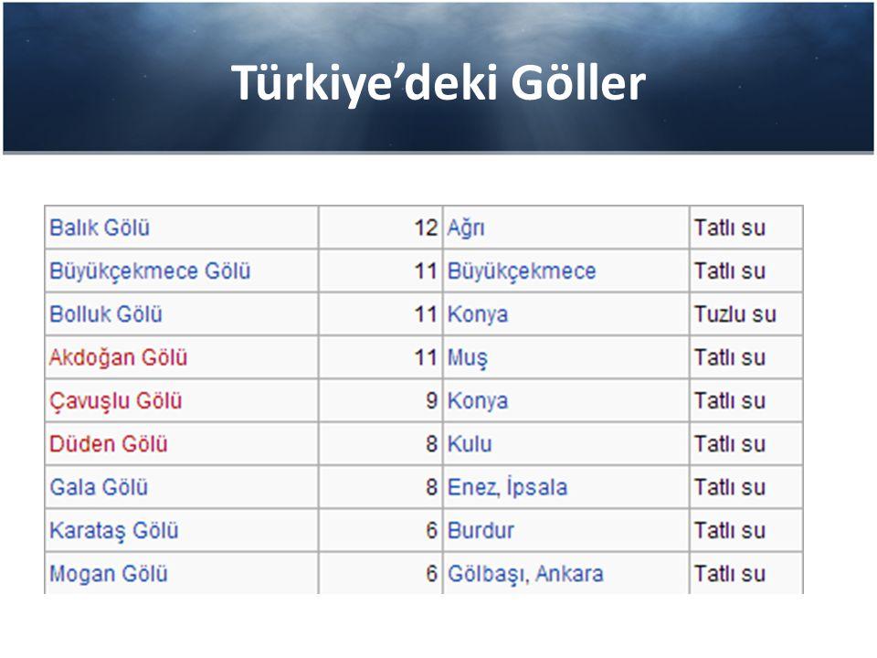 Türkiye'deki Göller