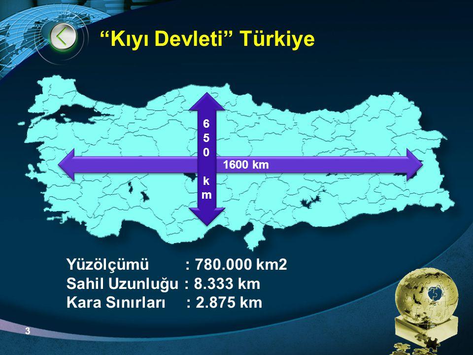 Kıyı Devleti Türkiye