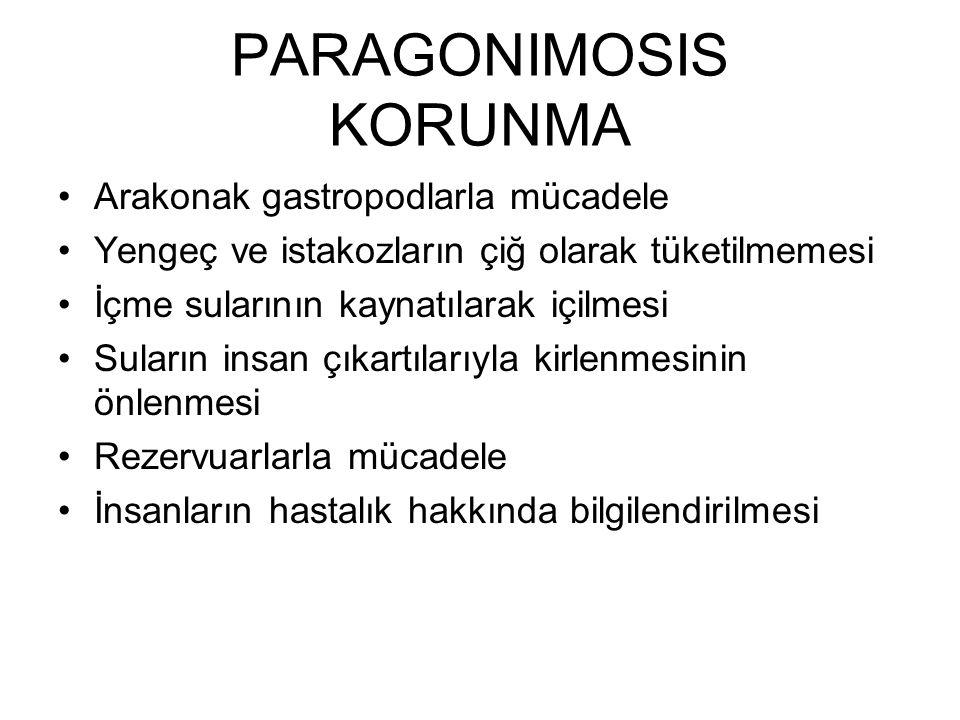PARAGONIMOSIS KORUNMA