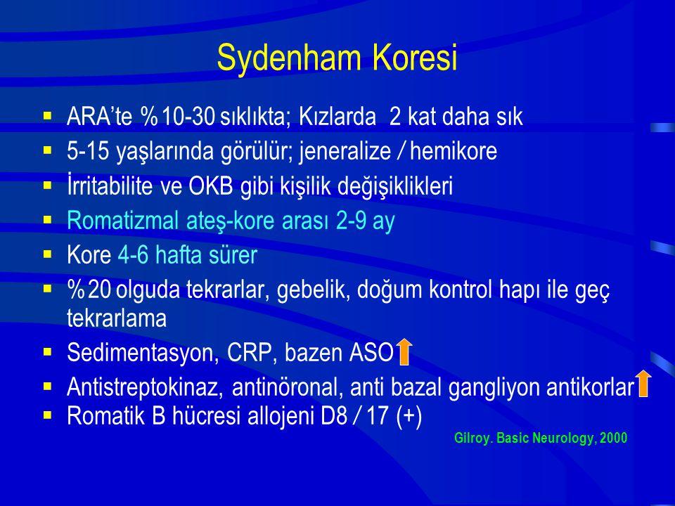 Sydenham Koresi ARA'te %10-30 sıklıkta; Kızlarda 2 kat daha sık