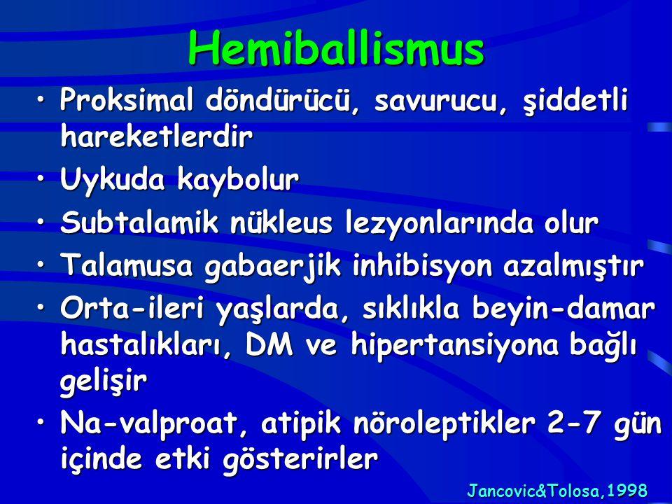 Hemiballismus Proksimal döndürücü, savurucu, şiddetli hareketlerdir