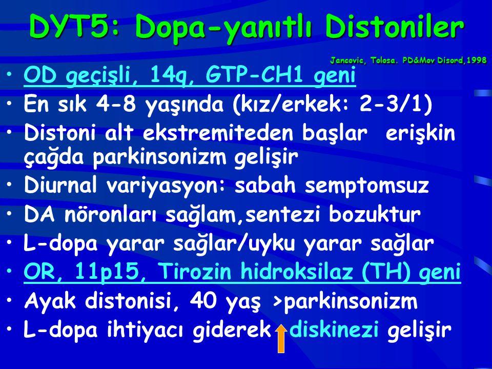 DYT5: Dopa-yanıtlı Distoniler Jancovic, Tolosa. PD&Mov Disord,1998