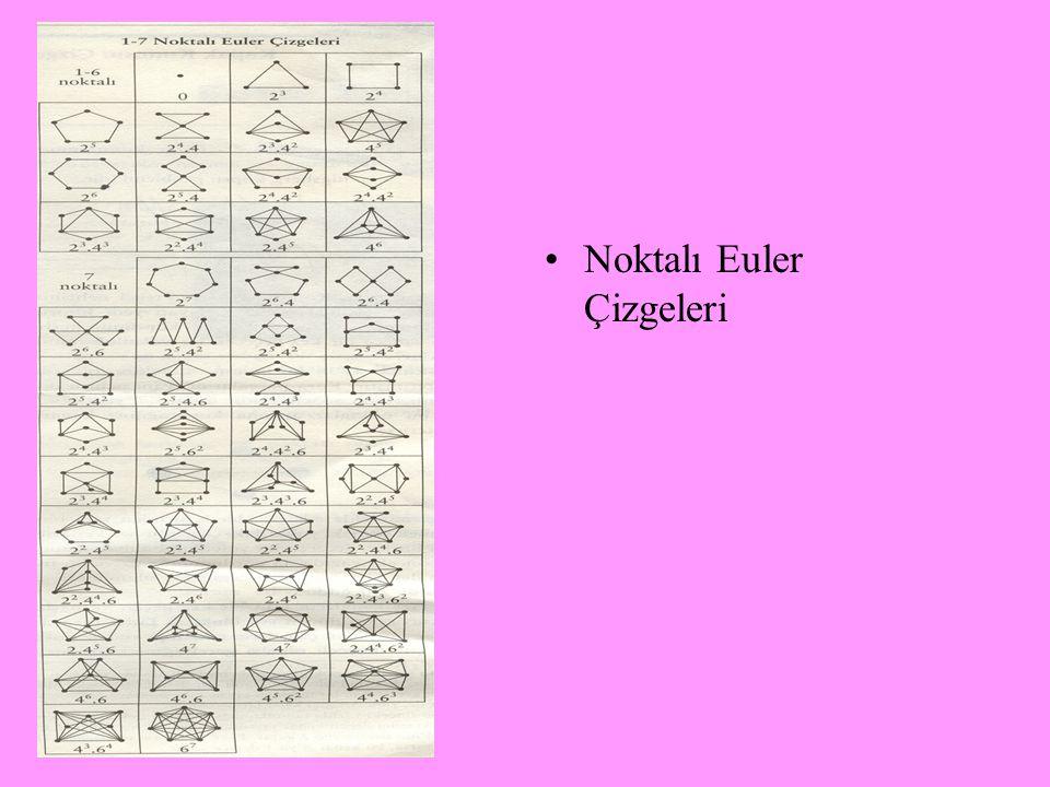 Noktalı Euler Çizgeleri