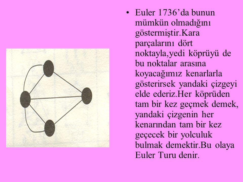 Euler 1736'da bunun mümkün olmadığını göstermiştir
