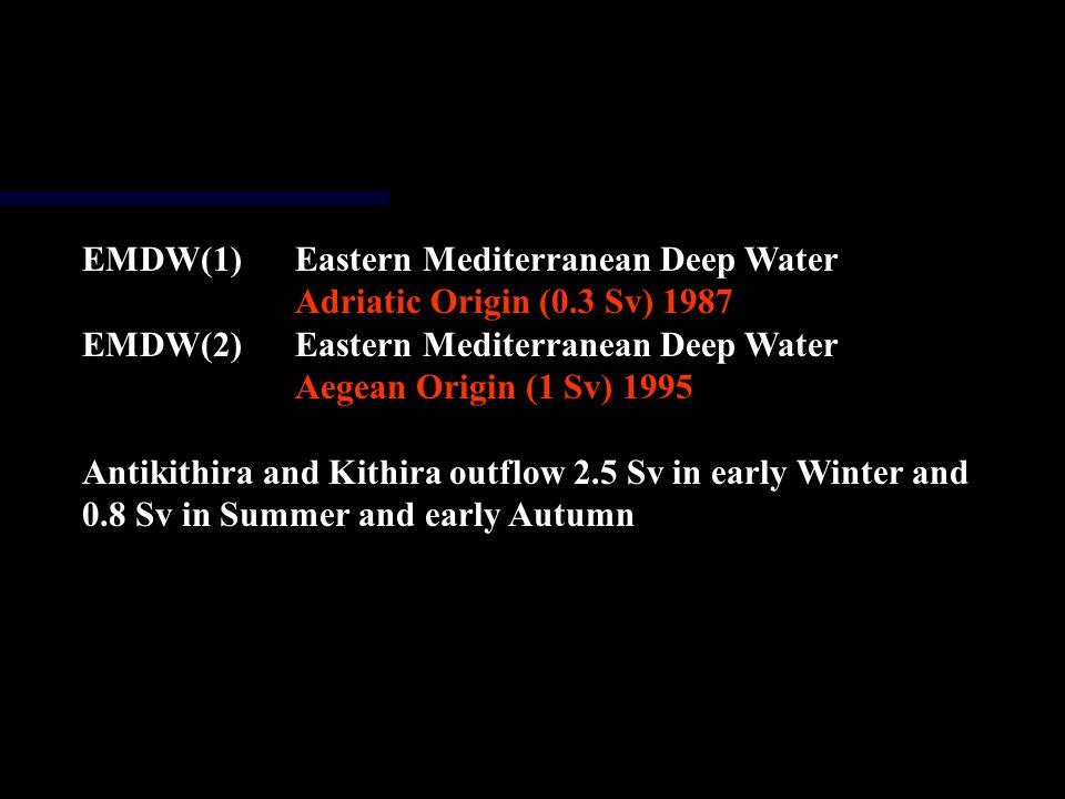 EMDW(1) Eastern Mediterranean Deep Water