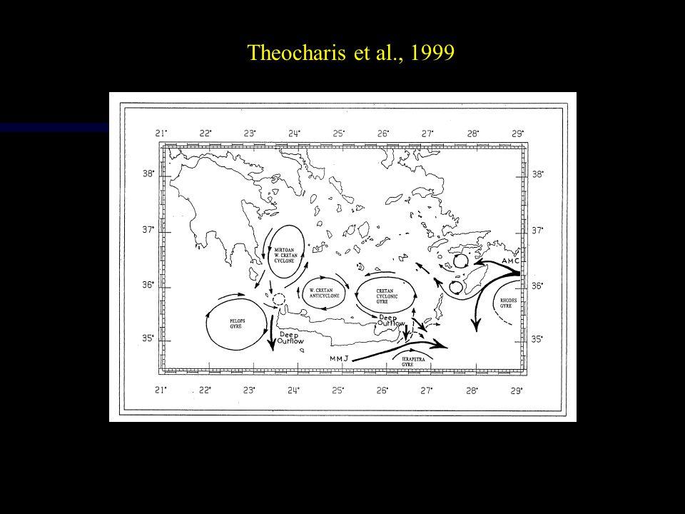 Theocharis et al., 1999