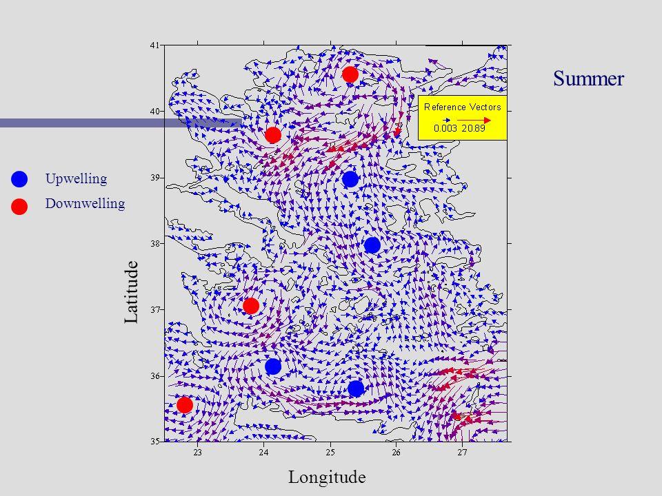 Summer Upwelling Downwelling Latitude Longitude