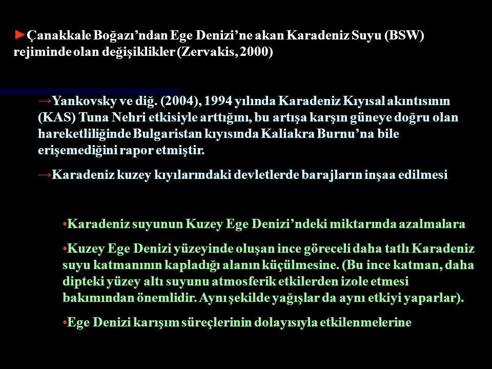 Çanakkale Boğazı'ndan Ege Denizi'ne akan Karadeniz Suyu (BSW) rejiminde olan değişiklikler (Zervakis, 2000)