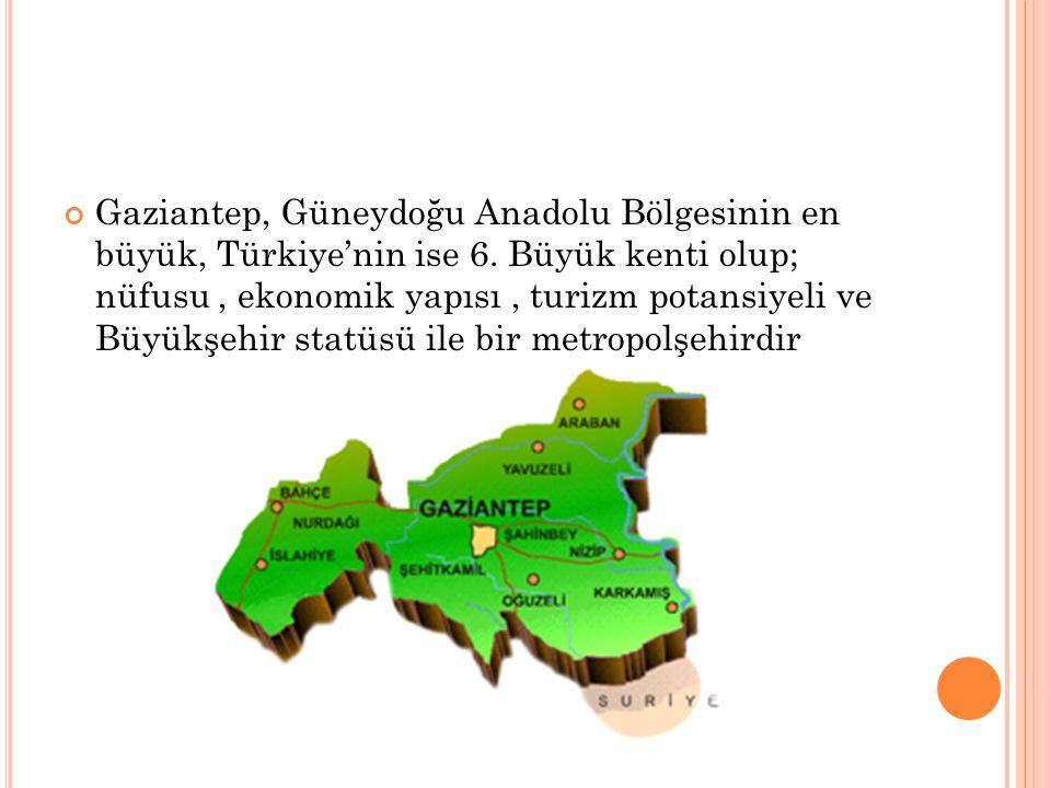 Gaziantep, Güneydoğu Anadolu Bölgesinin en büyük, Türkiye'nin ise 6