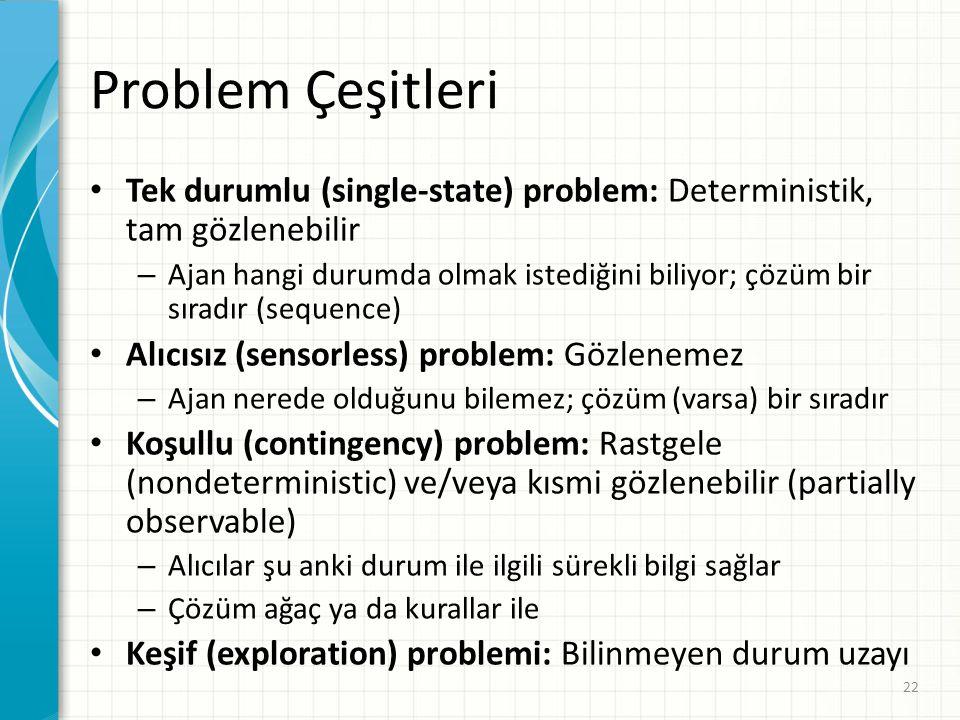 Problem Çeşitleri Tek durumlu (single-state) problem: Deterministik, tam gözlenebilir.