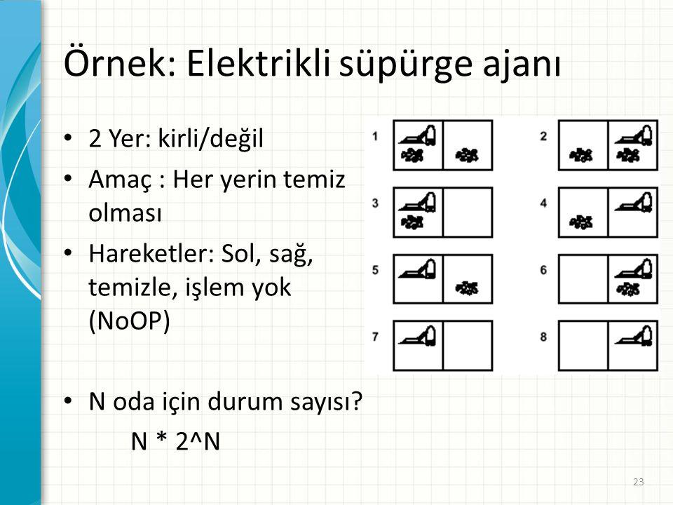 Örnek: Elektrikli süpürge ajanı