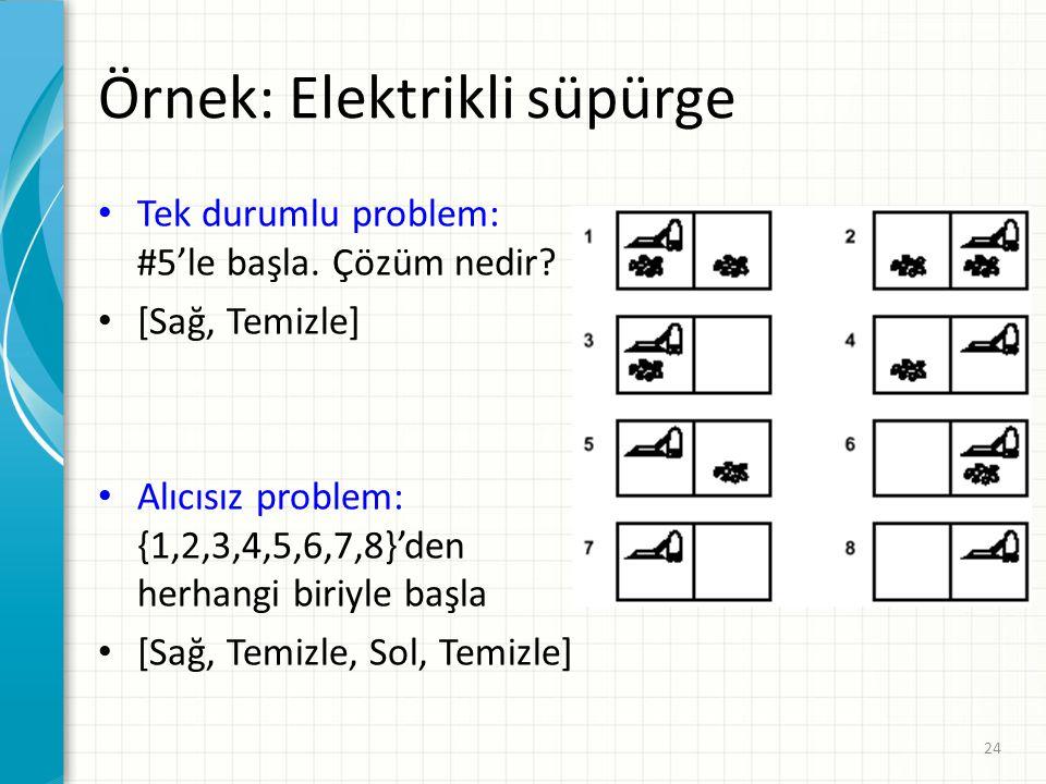 Örnek: Elektrikli süpürge