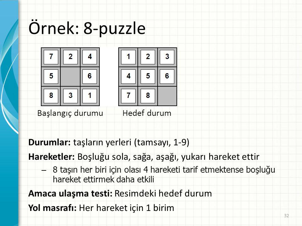 Örnek: 8-puzzle Durumlar: taşların yerleri (tamsayı, 1-9)