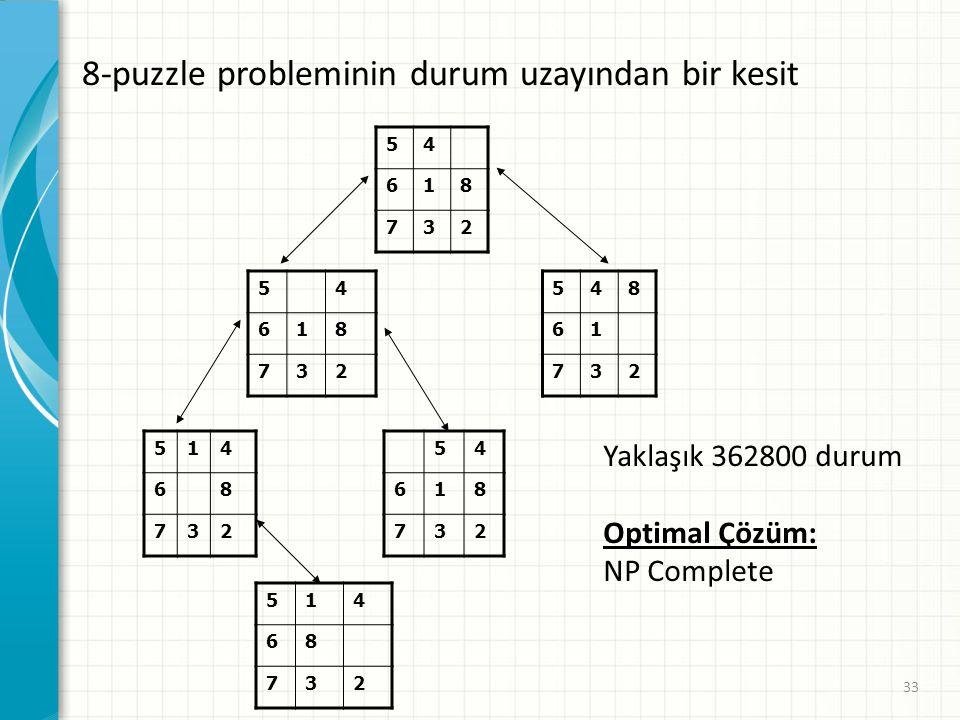 8-puzzle probleminin durum uzayından bir kesit