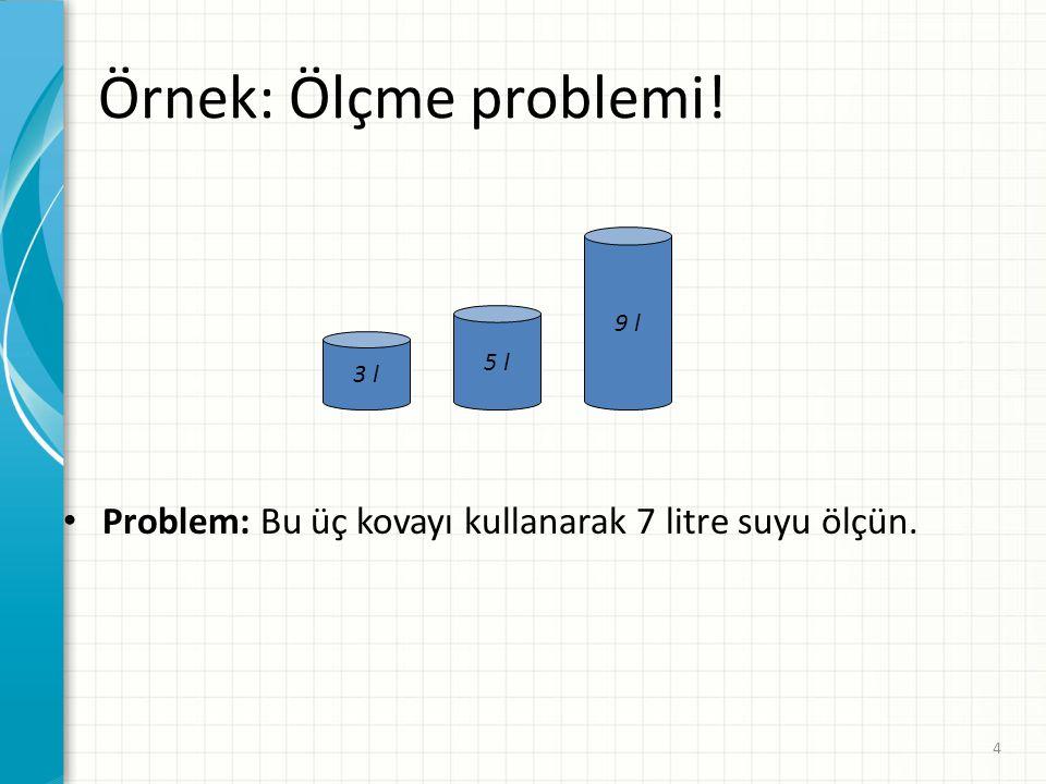 Örnek: Ölçme problemi! 3 l 5 l 9 l Problem: Bu üç kovayı kullanarak 7 litre suyu ölçün.