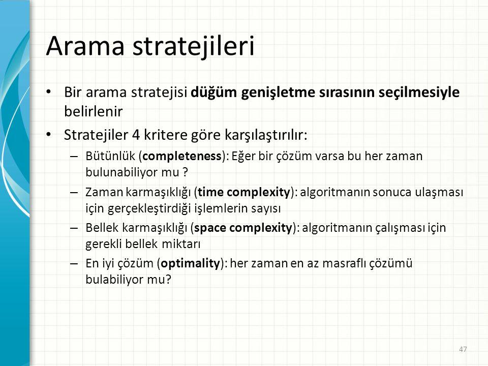 Arama stratejileri Bir arama stratejisi düğüm genişletme sırasının seçilmesiyle belirlenir. Stratejiler 4 kritere göre karşılaştırılır: