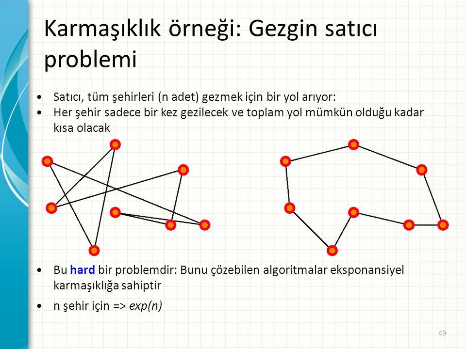 Karmaşıklık örneği: Gezgin satıcı problemi