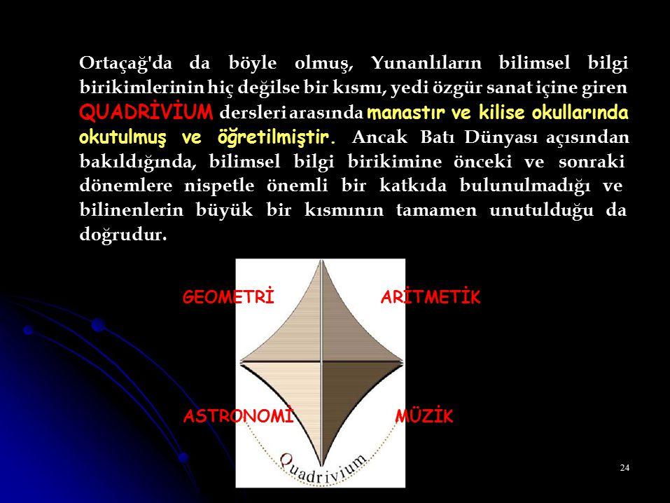 Ortaçağ da da böyle olmuş, Yunanlıların bilimsel bilgi