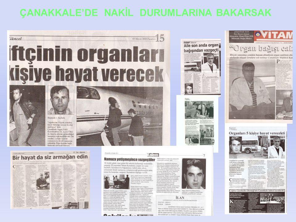 ÇANAKKALE'DE NAKİL DURUMLARINA BAKARSAK